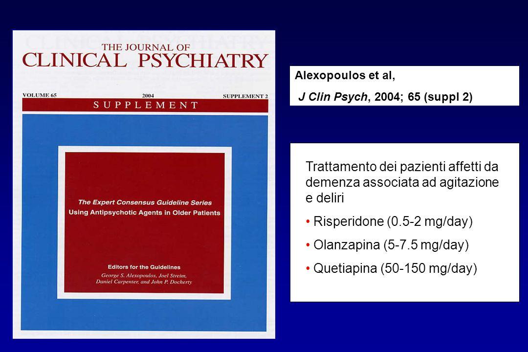 Alexopoulos et al, J Clin Psych, 2004; 65 (suppl 2) Trattamento dei pazienti affetti da demenza associata ad agitazione e deliri Risperidone (0.5-2 mg