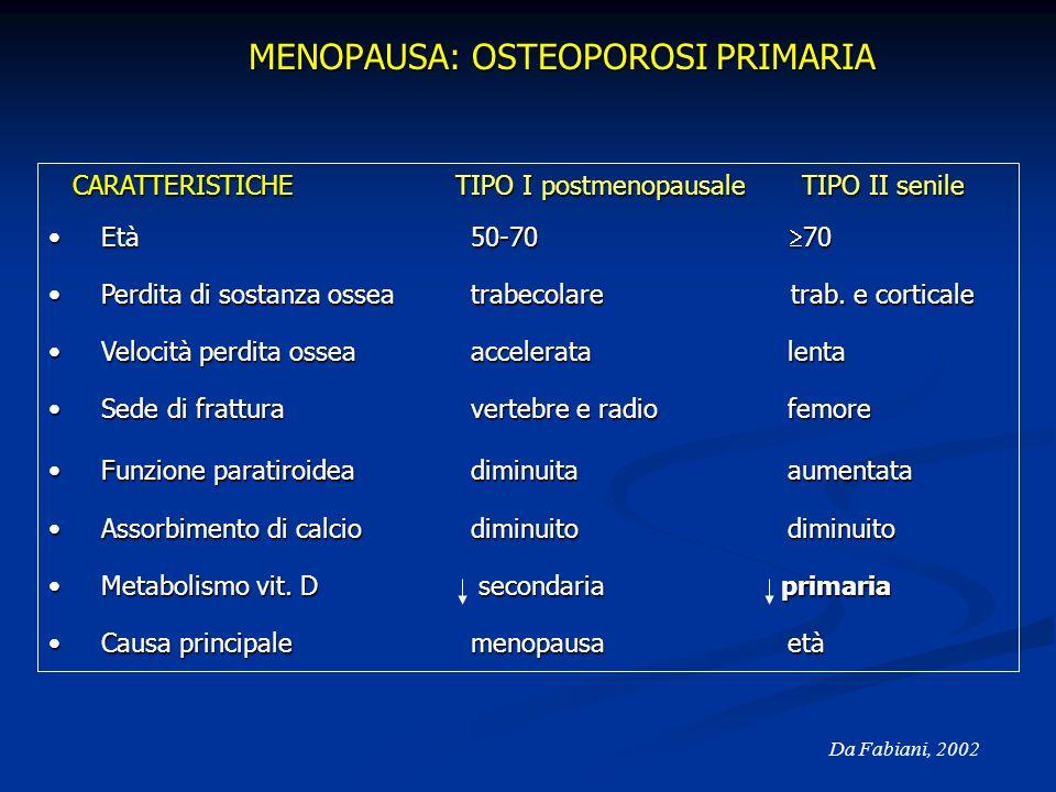 MENOPAUSA: OSTEOPOROSI PRIMARIA MENOPAUSA: OSTEOPOROSI PRIMARIA CARATTERISTICHE TIPO I postmenopausale TIPO II senile CARATTERISTICHE TIPO I postmenop