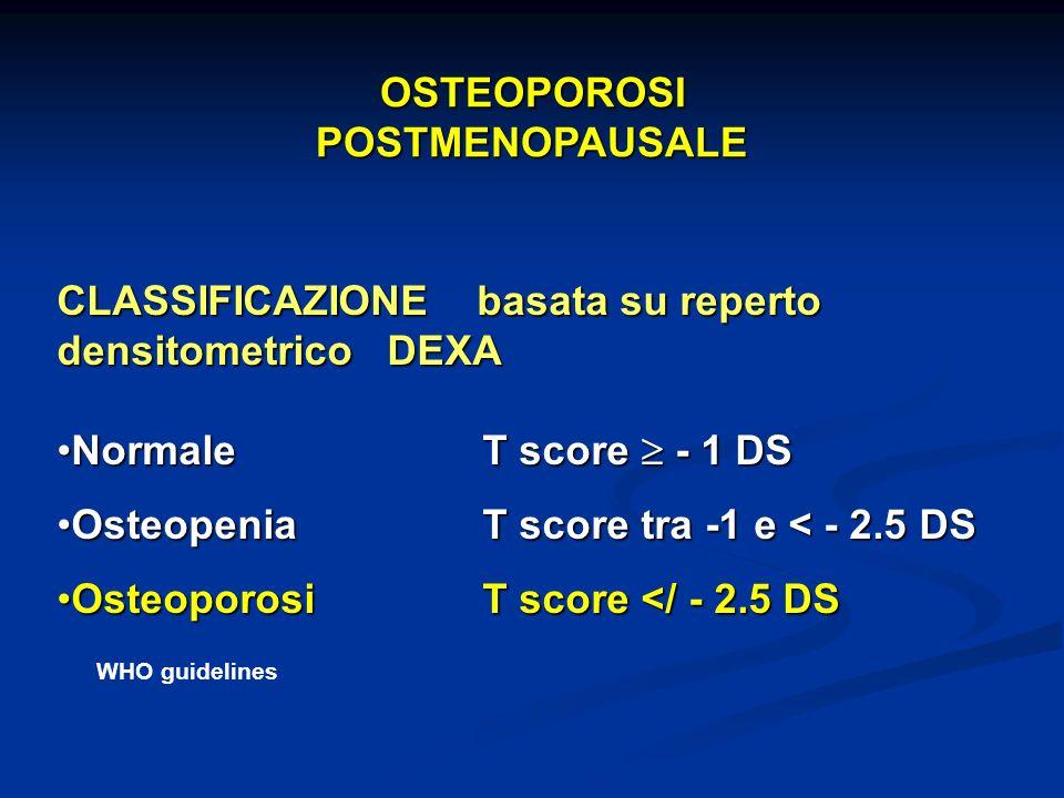OSTEOPOROSI POSTMENOPAUSALE CLASSIFICAZIONE basata su reperto densitometrico DEXA NormaleT score - 1 DSNormaleT score - 1 DS OsteopeniaT score tra -1