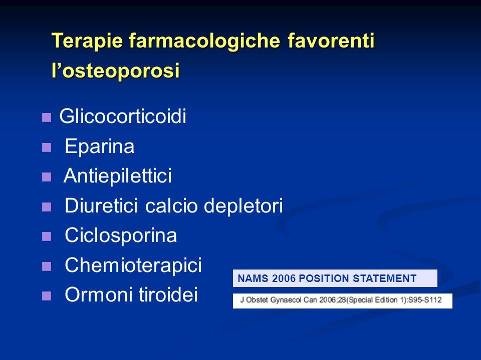 Terapie farmacologiche favorenti losteoporosi Glicocorticoidi Eparina Antiepilettici Diuretici calcio depletori Ciclosporina Chemioterapici Ormoni tir