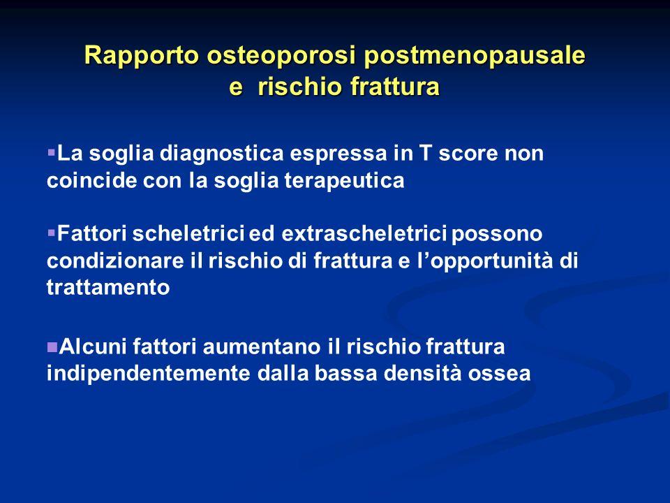 La soglia diagnostica espressa in T score non coincide con la soglia terapeutica Fattori scheletrici ed extrascheletrici possono condizionare il risch