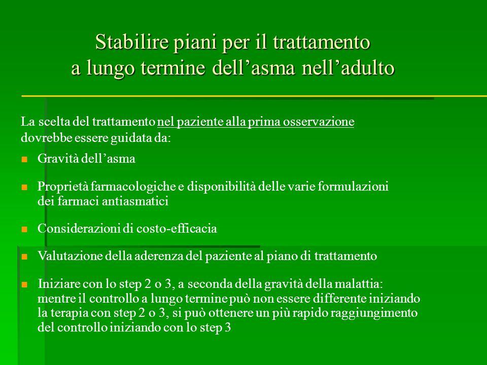 La scelta del trattamento nel paziente alla prima osservazione dovrebbe essere guidata da: Gravità dellasma Proprietà farmacologiche e disponibilità d