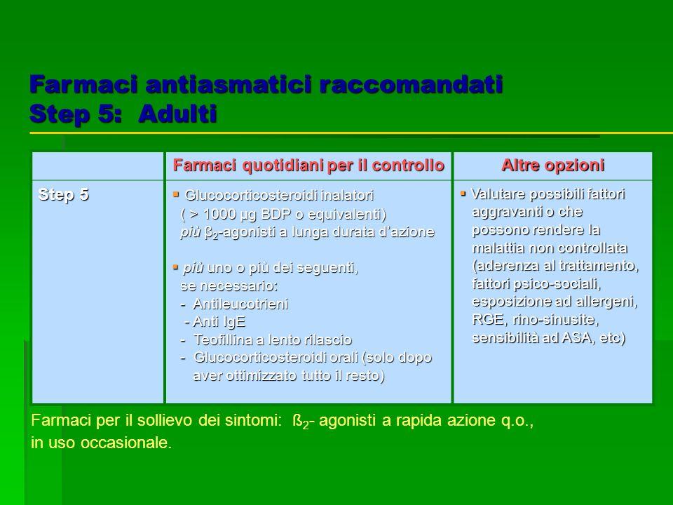 Farmaci quotidiani per il controllo Altre opzioni Step 5 Glucocorticosteroidi inalatori Glucocorticosteroidi inalatori ( > 1000 μg BDP o equivalenti)