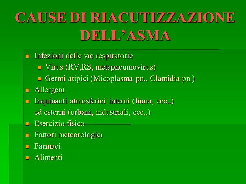 CAUSE DI RIACUTIZZAZIONE DELLASMA Infezioni delle vie respiratorie Infezioni delle vie respiratorie Virus (RV,RS, metapneumovirus) Virus (RV,RS, metap