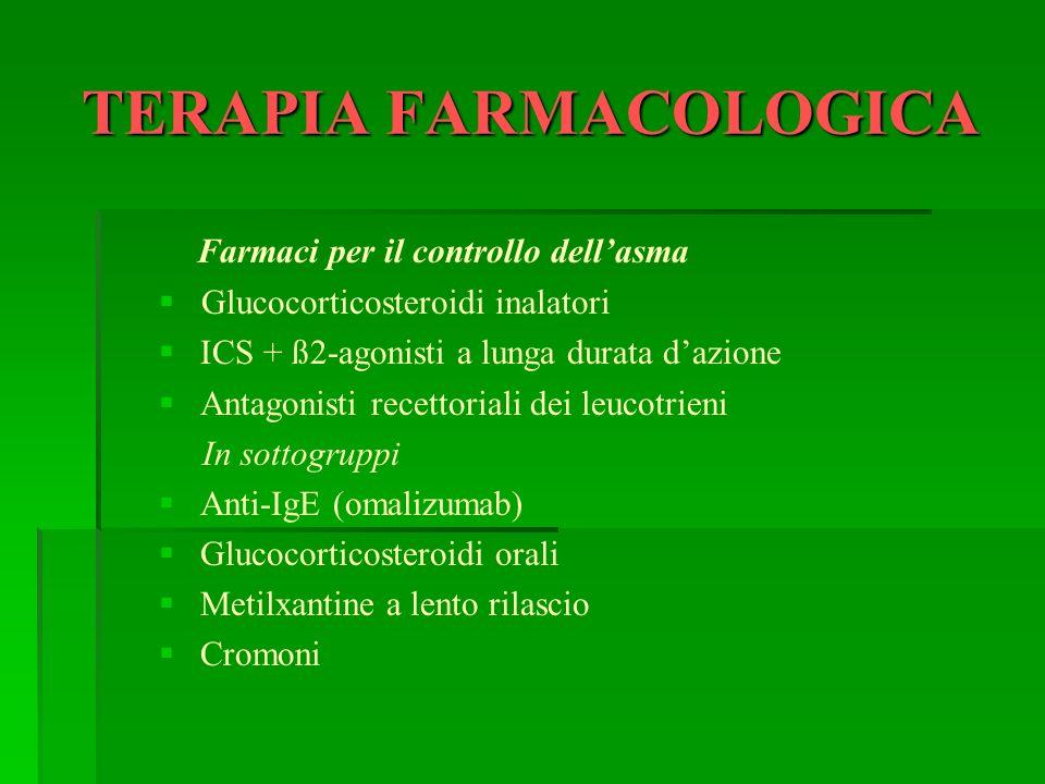 TERAPIA FARMACOLOGICA Farmaci per il controllo dellasma Glucocorticosteroidi inalatori ICS + ß2-agonisti a lunga durata dazione Antagonisti recettoria