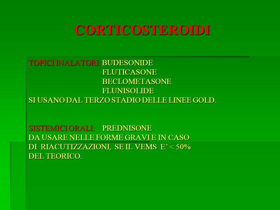 CORTICOSTEROIDI TOPICI INALATORI: BUDESONIDE FLUTICASONE FLUTICASONE BECLOMETASONE BECLOMETASONE FLUNISOLIDE FLUNISOLIDE SI USANO DAL TERZO STADIO DEL