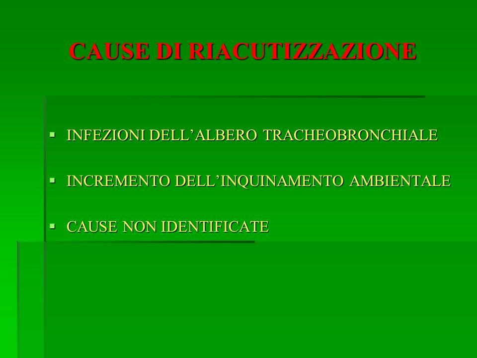 CAUSE DI RIACUTIZZAZIONE INFEZIONI DELLALBERO TRACHEOBRONCHIALE INFEZIONI DELLALBERO TRACHEOBRONCHIALE INCREMENTO DELLINQUINAMENTO AMBIENTALE INCREMEN