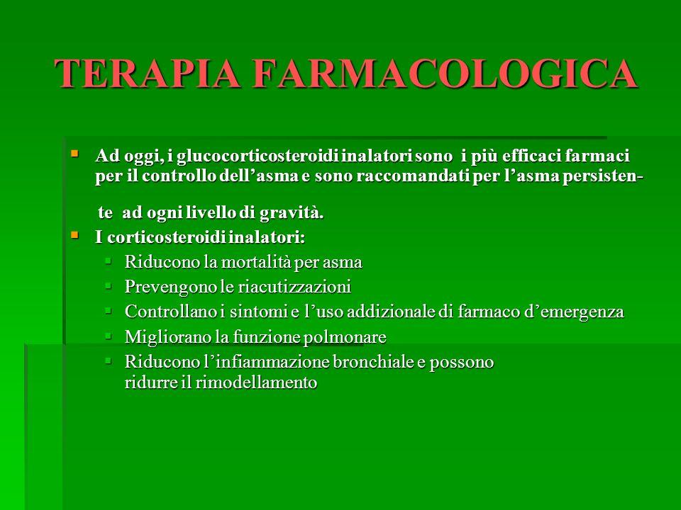 CAUSE DI RIACUTIZZAZIONE DELLASMA Infezioni delle vie respiratorie Infezioni delle vie respiratorie Virus (RV,RS, metapneumovirus) Virus (RV,RS, metapneumovirus) Germi atipici (Micoplasma pn., Clamidia pn.) Germi atipici (Micoplasma pn., Clamidia pn.) Allergeni Allergeni Inquinanti atmosferici interni (fumo, ecc..) Inquinanti atmosferici interni (fumo, ecc..) ed esterni (urbani, industriali, ecc..) ed esterni (urbani, industriali, ecc..) Esercizio fisico Esercizio fisico Fattori meteorologici Fattori meteorologici Farmaci Farmaci Alimenti Alimenti