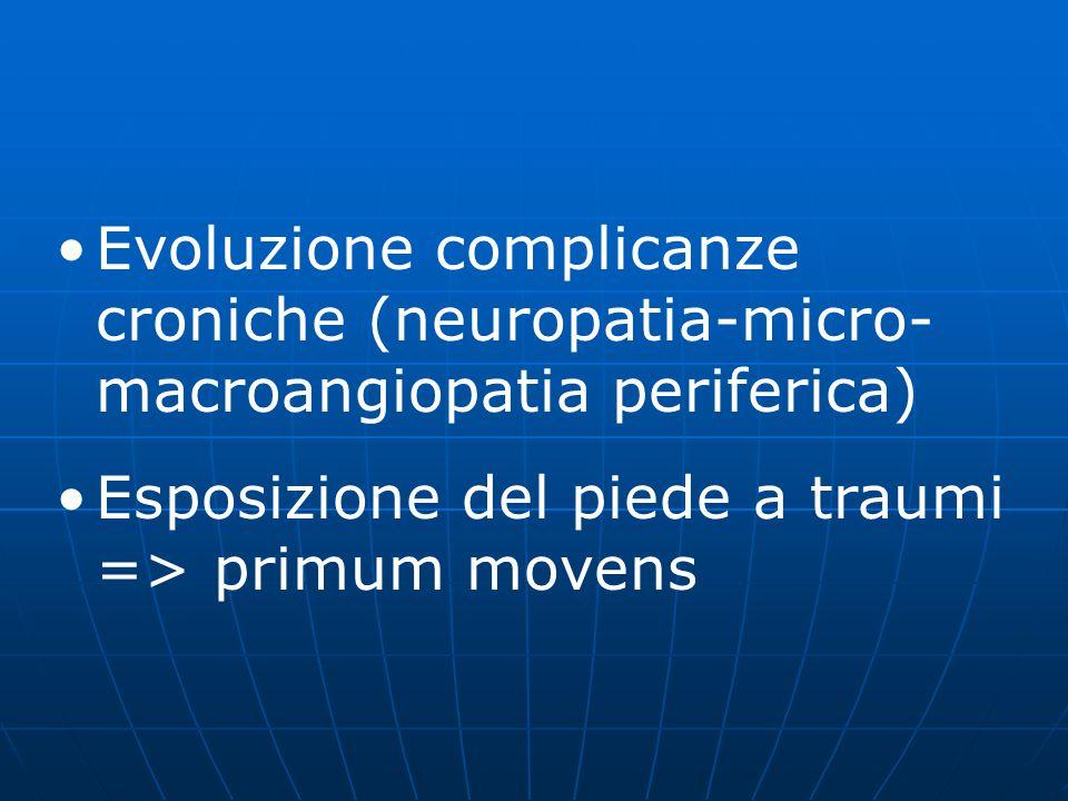 Evoluzione complicanze croniche (neuropatia-micro- macroangiopatia periferica) Esposizione del piede a traumi => primum movens