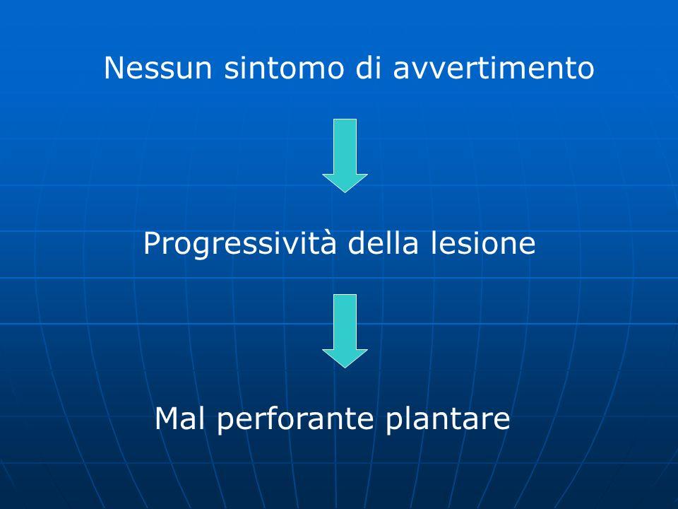 Nessun sintomo di avvertimento Progressività della lesione Mal perforante plantare
