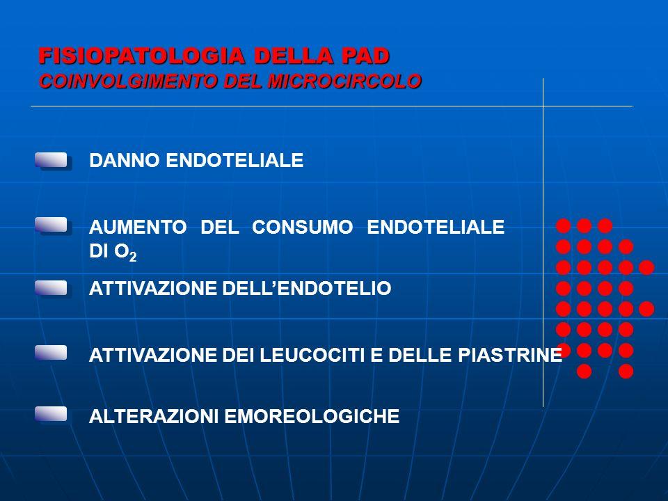 FISIOPATOLOGIA DELLA PAD COINVOLGIMENTO DEL MICROCIRCOLO ATTIVAZIONE DELLENDOTELIO ATTIVAZIONE DEI LEUCOCITI E DELLE PIASTRINE AUMENTO DEL CONSUMO END