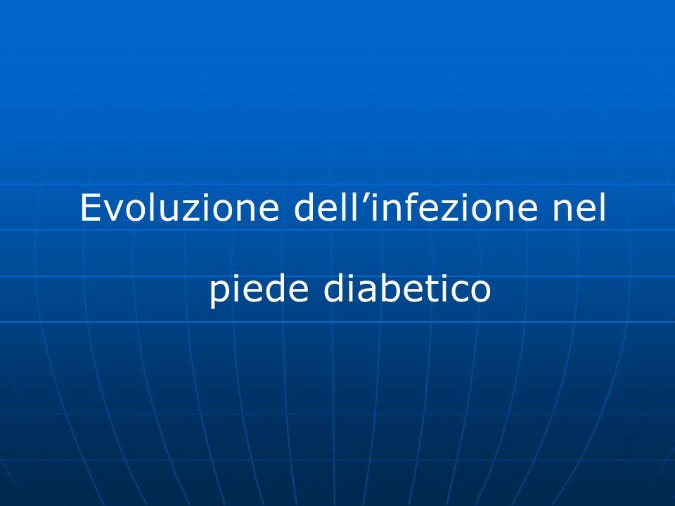 Evoluzione dellinfezione nel piede diabetico