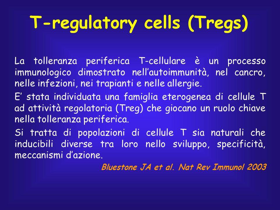 T-regulatory cells (Tregs) La tolleranza periferica T-cellulare è un processo immunologico dimostrato nellautoimmunità, nel cancro, nelle infezioni, n