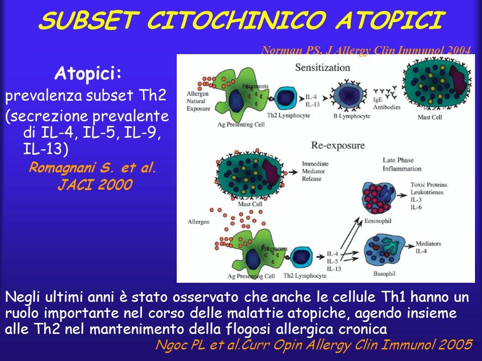 SUBSET CITOCHINICO ATOPICI Atopici: prevalenza subset Th2 (secrezione prevalente di IL-4, IL-5, IL-9, IL-13) Romagnani S. et al. JACI 2000 Negli ultim