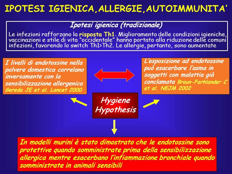 I livelli di endotossine nella polvere domestica correlano inversamente con la sensibilizzazione allergenica Gereda JE et al. Lancet 2000 Lesposizione