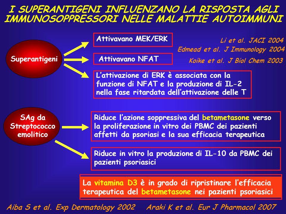 Koike et al. J Biol Chem 2003 I SUPERANTIGENI INFLUENZANO LA RISPOSTA AGLI IMMUNOSOPPRESSORI NELLE MALATTIE AUTOIMMUNI Araki K et al. Eur J Pharmacol