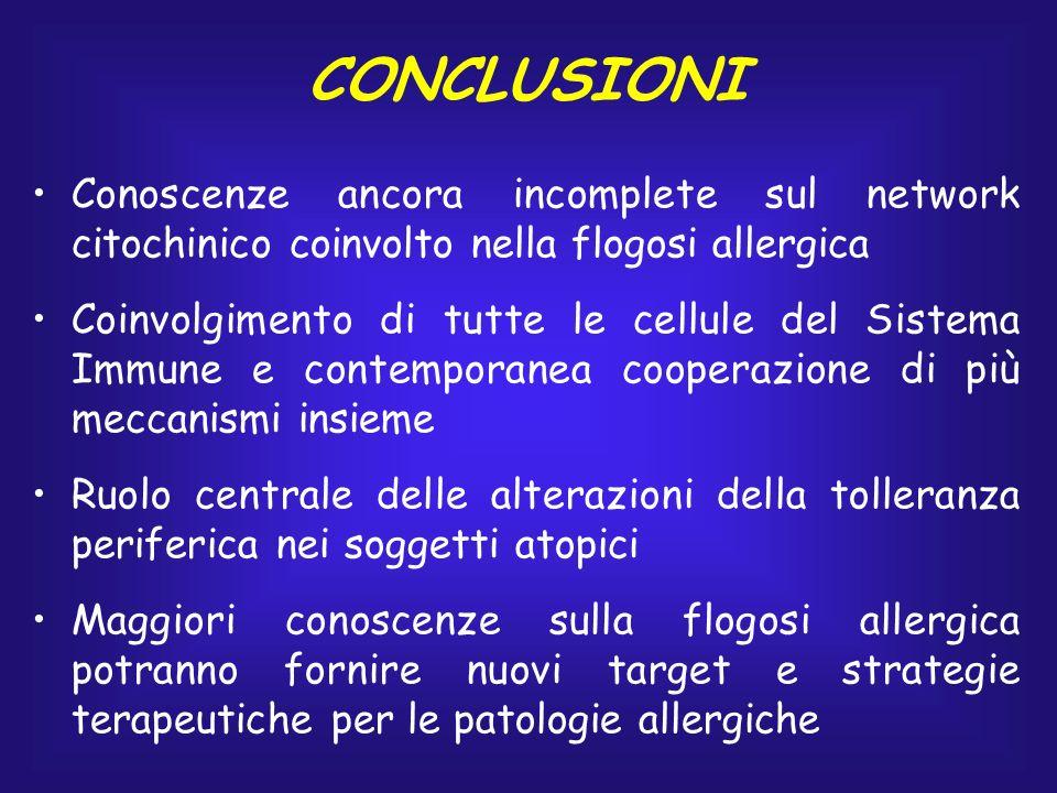 CONCLUSIONI Conoscenze ancora incomplete sul network citochinico coinvolto nella flogosi allergica Coinvolgimento di tutte le cellule del Sistema Immu