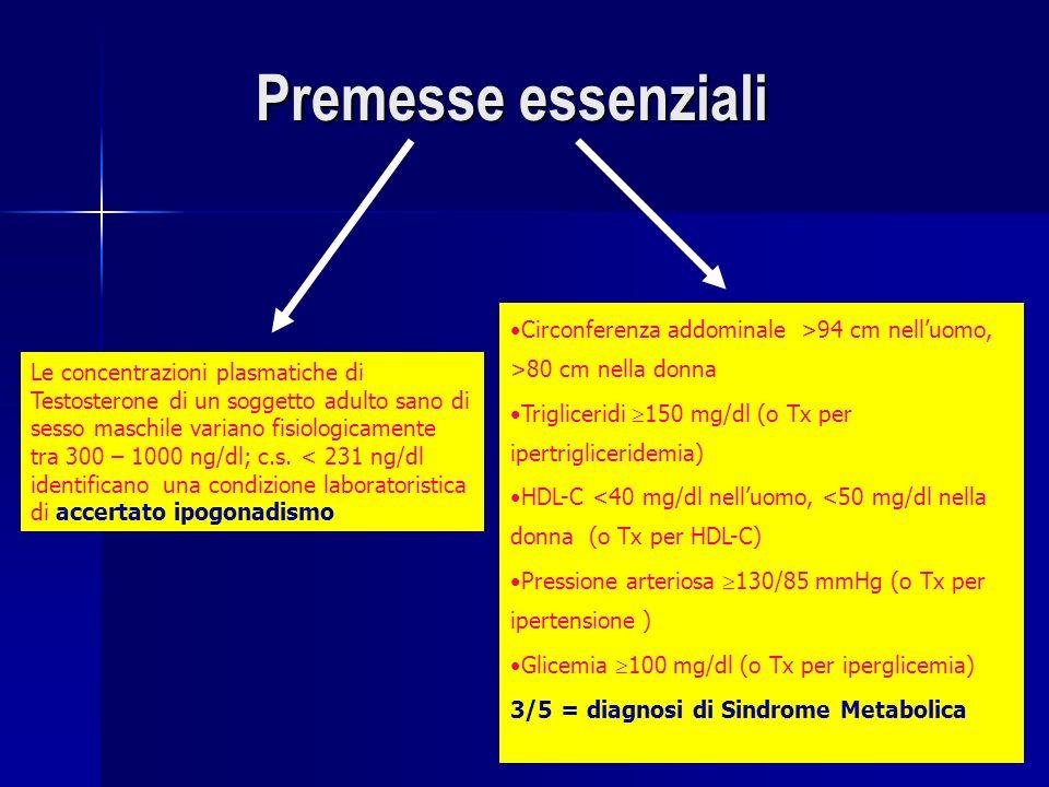 Premesse essenziali Le concentrazioni plasmatiche di Testosterone di un soggetto adulto sano di sesso maschile variano fisiologicamente tra 300 – 1000