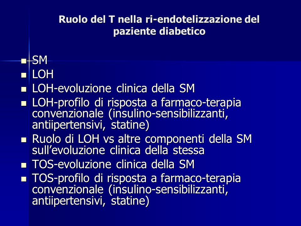 Ruolo del T nella ri-endotelizzazione del paziente diabetico SM SM LOH LOH LOH-evoluzione clinica della SM LOH-evoluzione clinica della SM LOH-profilo di risposta a farmaco-terapia convenzionale (insulino-sensibilizzanti, antiipertensivi, statine) LOH-profilo di risposta a farmaco-terapia convenzionale (insulino-sensibilizzanti, antiipertensivi, statine) Ruolo di LOH vs altre componenti della SM sullevoluzione clinica della stessa Ruolo di LOH vs altre componenti della SM sullevoluzione clinica della stessa TOS-evoluzione clinica della SM TOS-evoluzione clinica della SM TOS-profilo di risposta a farmaco-terapia convenzionale (insulino-sensibilizzanti, antiipertensivi, statine) TOS-profilo di risposta a farmaco-terapia convenzionale (insulino-sensibilizzanti, antiipertensivi, statine)