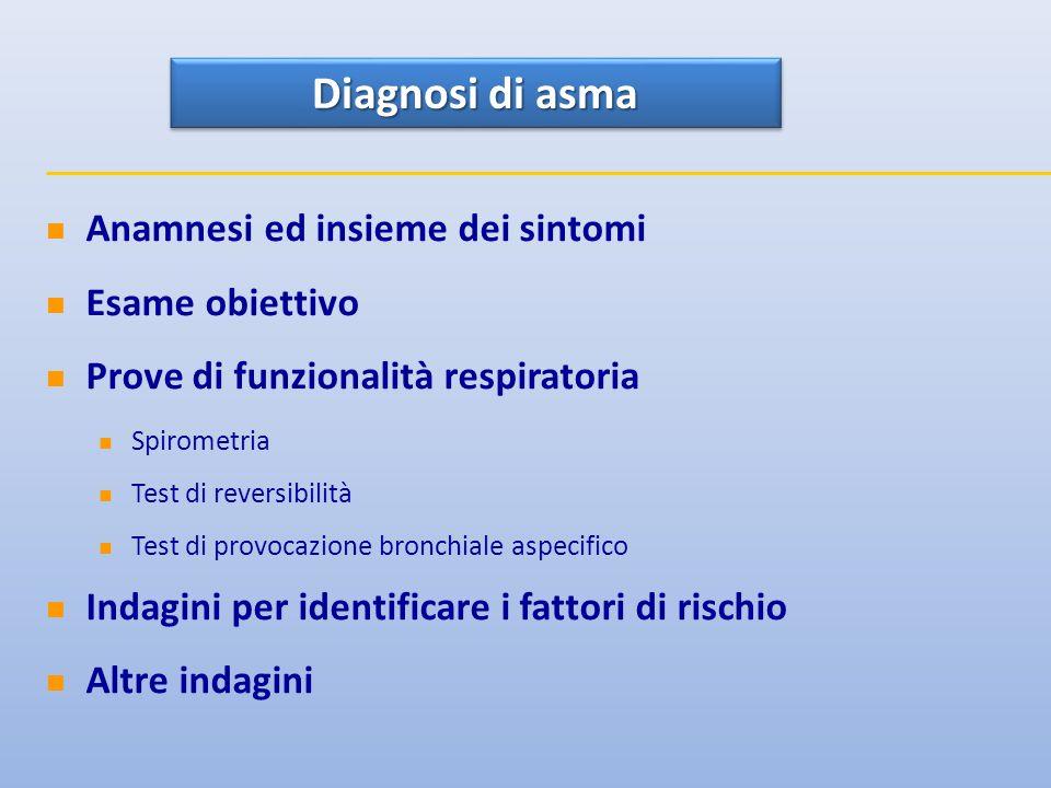 Anamnesi ed insieme dei sintomi Esame obiettivo Prove di funzionalità respiratoria Spirometria Test di reversibilità Test di provocazione bronchiale aspecifico Indagini per identificare i fattori di rischio Altre indagini Diagnosi di asma
