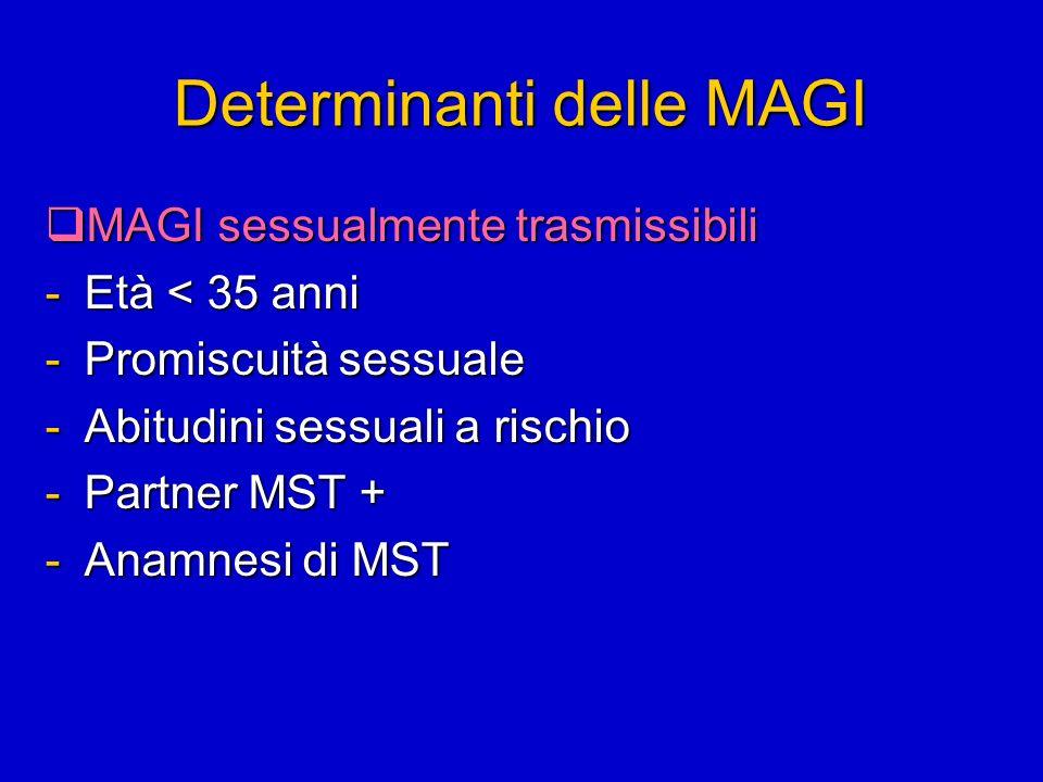 Determinanti delle MAGI MAGI non sessualmente trasmissibili MAGI non sessualmente trasmissibili Gruppo di età > 45 aa 1.Infezioni ricorrenti del tratto urinario 2.MAGI ricorrenti o persistenti 3.Anomalie congenite del tratto genito-urinario 4.Pregressi atti chirurgici o uso di strumentario chirurgico a livello genito-urinario 5.Cateterismo cronico Gruppo di età < 35 aa 1.Parotite (inadeguata immunizzazione) 2.Tbc 3.Patogeni derivati da infezioni sistemiche
