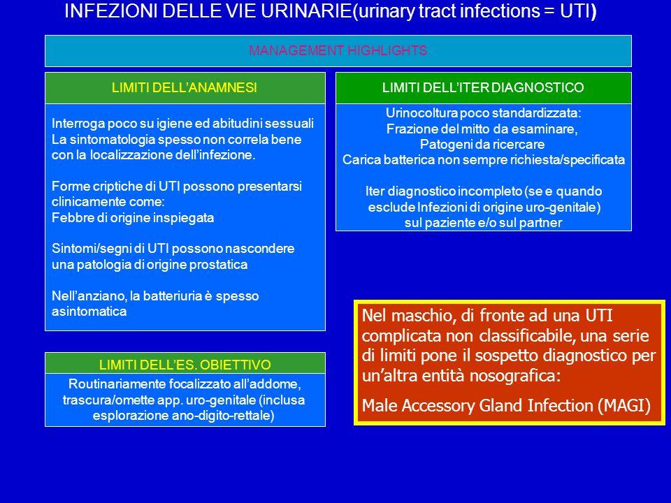 INFEZIONI DELLE VIE URINARIE(urinary tract infections = UTI) MANAGEMENT HIGHLIGHTS LIMITI DELLES. OBIETTIVO LIMITI DELLANAMNESI Interroga poco su igie