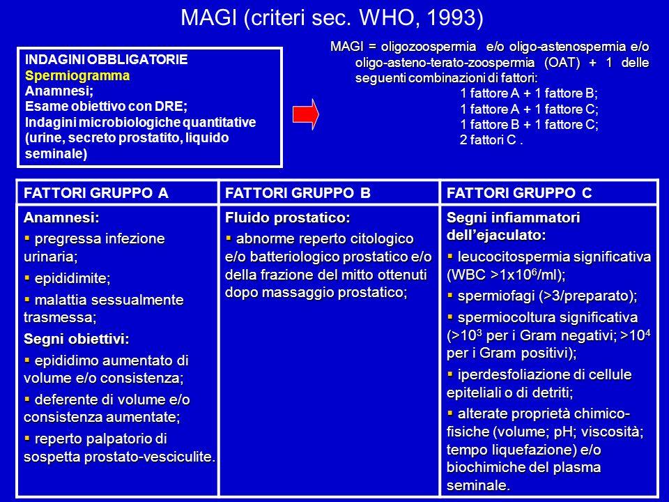 Classificazione delle prostatiti (NIDDK/NIH, 1995) I.Prostatite acuta batterica II.Prostatite cronica batterica III.Prostatite cronica abatterica / sindrome del dolore pelvico cronico (CPPS): III a- Infiammatoria III b- Non infiammatoria IV.