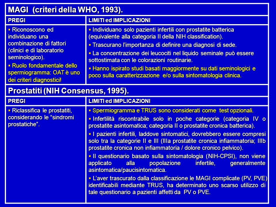 MAGI (criteri della WHO, 1993). PREGI LIMITI ed IMPLICAZIONI Riconoscono ed individuano una combinazione di fattori (clinici e di laboratorio seminolo