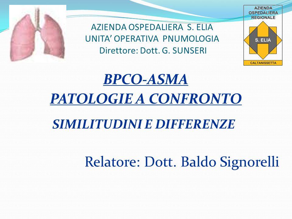 AZIENDA OSPEDALIERA S. ELIA UNITA OPERATIVA PNUMOLOGIA Direttore: Dott. G. SUNSERI BPCO-ASMA PATOLOGIE A CONFRONTO SIMILITUDINI E DIFFERENZE Relatore: