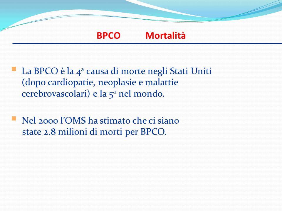 BPCO Mortalità La BPCO è la 4 a causa di morte negli Stati Uniti (dopo cardiopatie, neoplasie e malattie cerebrovascolari) e la 5 a nel mondo. Nel 200