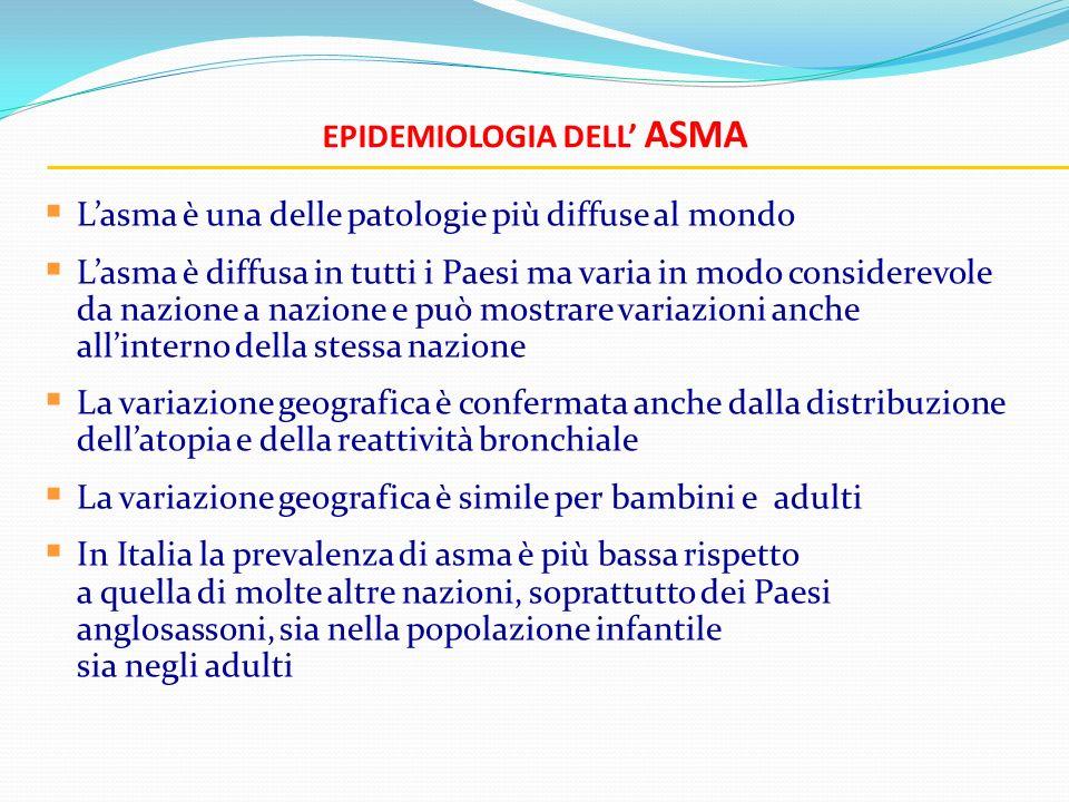 EPIDEMIOLOGIA DELL ASMA Lasma è una delle patologie più diffuse al mondo Lasma è diffusa in tutti i Paesi ma varia in modo considerevole da nazione a