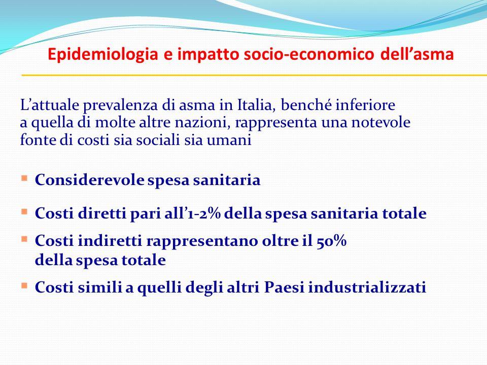 Epidemiologia e impatto socio-economico dellasma Lattuale prevalenza di asma in Italia, benché inferiore a quella di molte altre nazioni, rappresenta