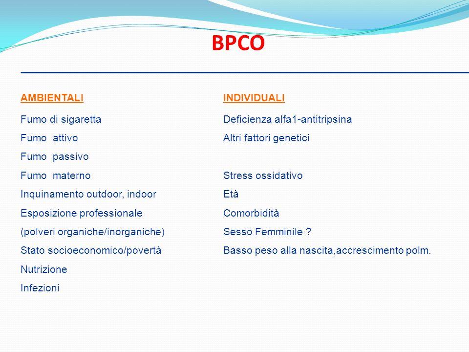 AMBIENTALI INDIVIDUALI Fumo di sigaretta Deficienza alfa1-antitripsina Fumo attivo Altri fattori genetici Fumo passivo Fumo materno Stress ossidativo