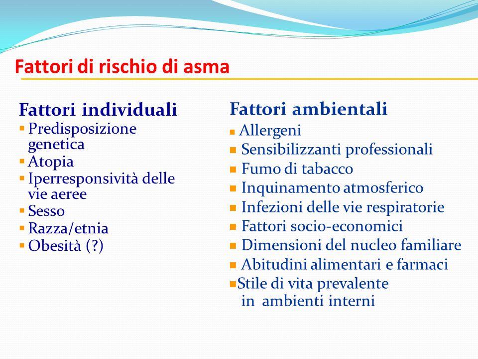 Fattori di rischio di asma Fattori individuali Predisposizione genetica Atopia Iperresponsività delle vie aeree Sesso Razza/etnia Obesità (?) Fattori