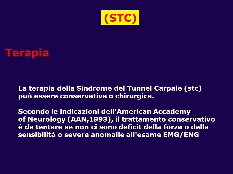 (STC) Terapia La terapia della Sindrome del Tunnel Carpale (stc) può essere conservativa o chirurgica. Secondo le indicazioni dell'American Accademy o