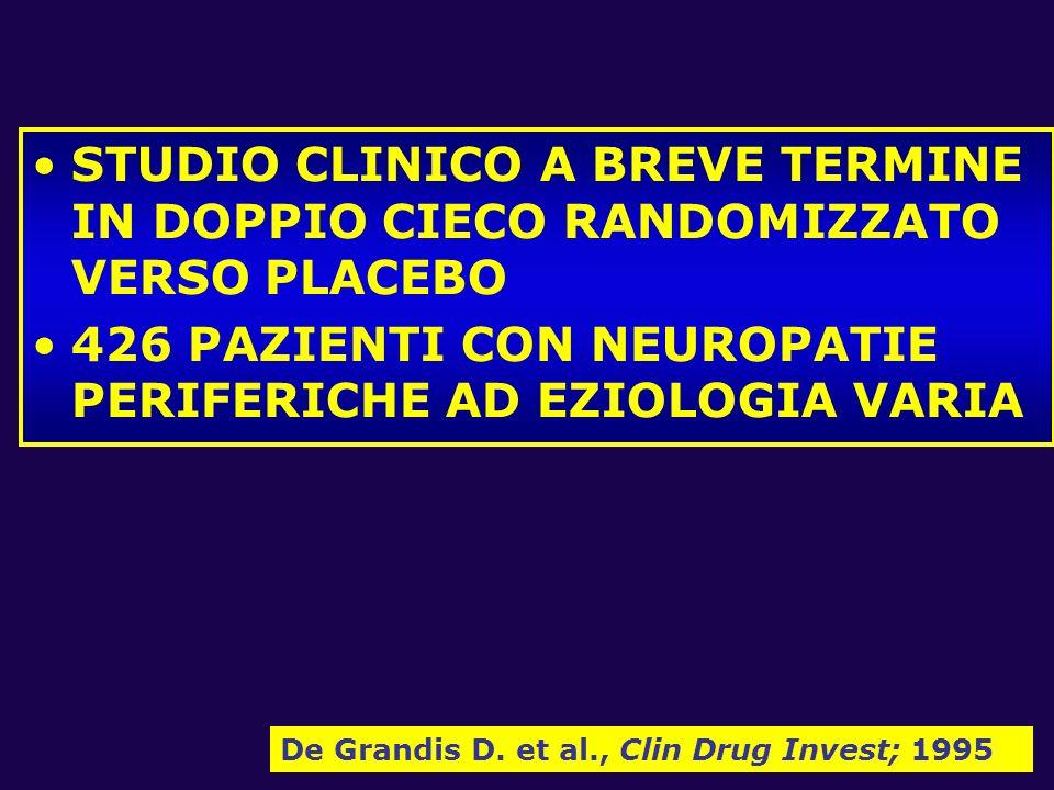 PatientsLACPlaceboTotal Enrolled210216426 Completed189205394 Withdrawald211132 Abbreviation: LAC = L-acetylcarnitine L-ACETYLCARNITINE IN THE TREATMENT OF PATIENTS WITH PERIPHERAL NEUROPATHIES NUMERO DI PAZIENTI SECONDO GRUPPO DI TRATTAMENTO De Grandis D.