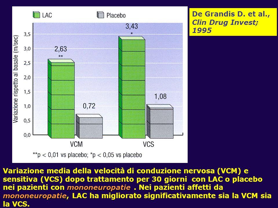 polineuropatie polineuropatie Variazione media della velocità di conduzione nervosa (VCM) e sensitiva (VCS) dopo trattamento per 30 giorni con LAC o placebo nei pazienti con polineuropatie.