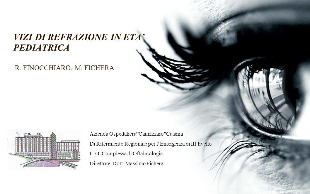 VIZI DI REFRAZIONE IN ETA PEDIATRICA R. FINOCCHIARO, M. FICHERA Azienda OspedalieraCannizzaroCatania Di Riferimento Regionale per lEmergenza di III li