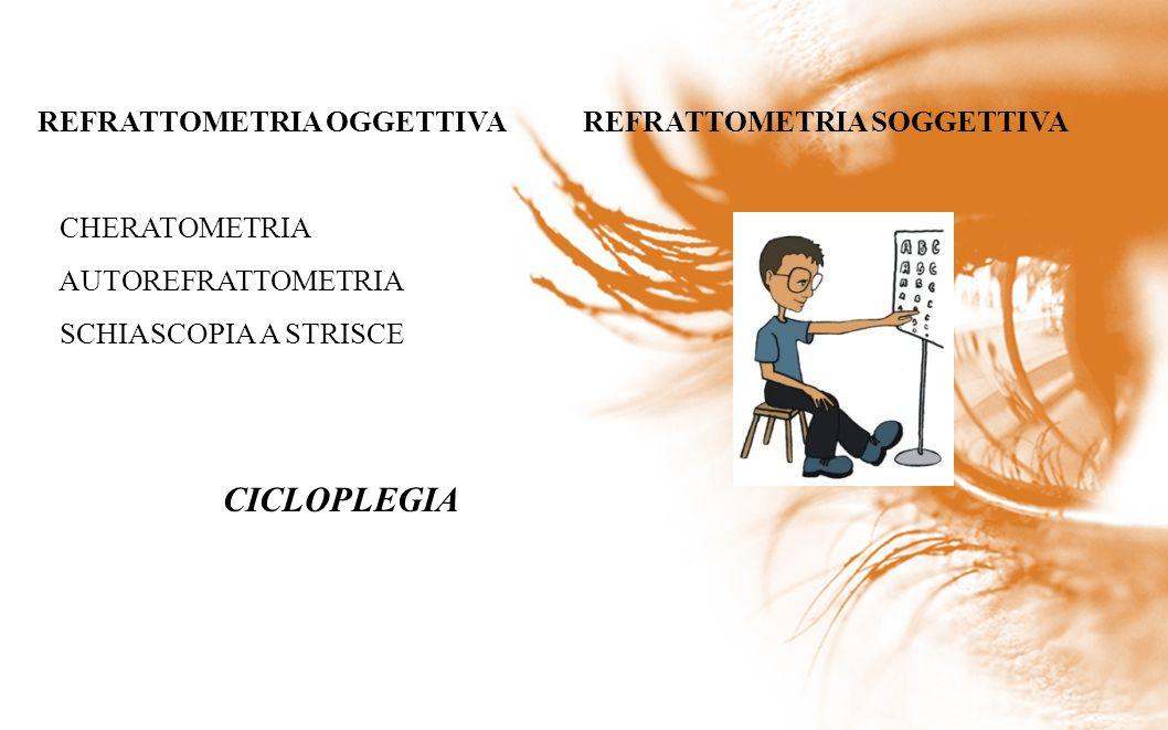 REFRATTOMETRIA OGGETTIVA REFRATTOMETRIA SOGGETTIVA CHERATOMETRIA AUTOREFRATTOMETRIA SCHIASCOPIA A STRISCE CICLOPLEGIA