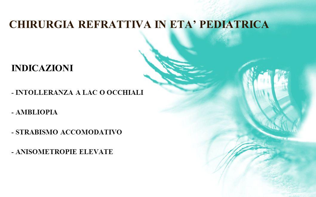 CHIRURGIA REFRATTIVA IN ETA PEDIATRICA INDICAZIONI - INTOLLERANZA A LAC O OCCHIALI - AMBLIOPIA - STRABISMO ACCOMODATIVO - ANISOMETROPIE ELEVATE