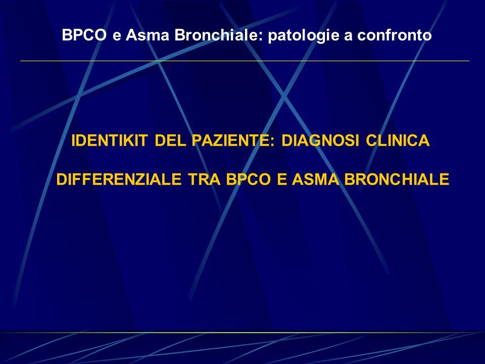 IDENTIKIT DEL PAZIENTE: DIAGNOSI CLINICA DIFFERENZIALE TRA BPCO E ASMA BRONCHIALE BPCO e Asma Bronchiale: patologie a confronto
