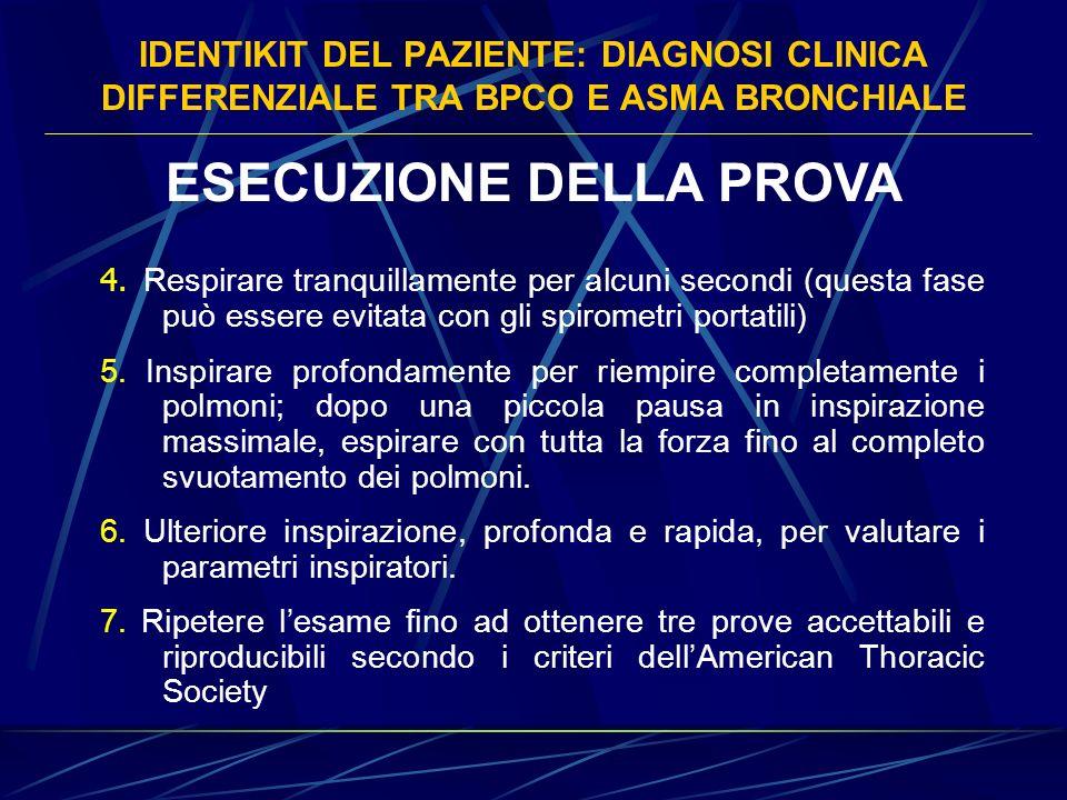 IDENTIKIT DEL PAZIENTE: DIAGNOSI CLINICA DIFFERENZIALE TRA BPCO E ASMA BRONCHIALE ESECUZIONE DELLA PROVA 4. Respirare tranquillamente per alcuni secon