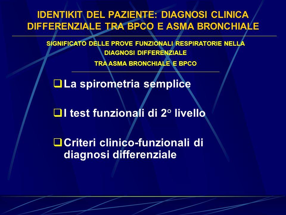 IDENTIKIT DEL PAZIENTE: DIAGNOSI CLINICA DIFFERENZIALE TRA BPCO E ASMA BRONCHIALE La spirometria semplice I test funzionali di 2° livello Criteri clin