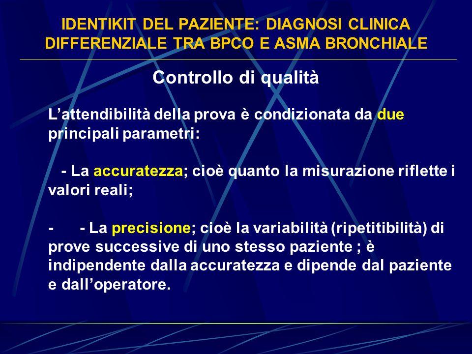 IDENTIKIT DEL PAZIENTE: DIAGNOSI CLINICA DIFFERENZIALE TRA BPCO E ASMA BRONCHIALE Controllo di qualità Lattendibilità della prova è condizionata da du