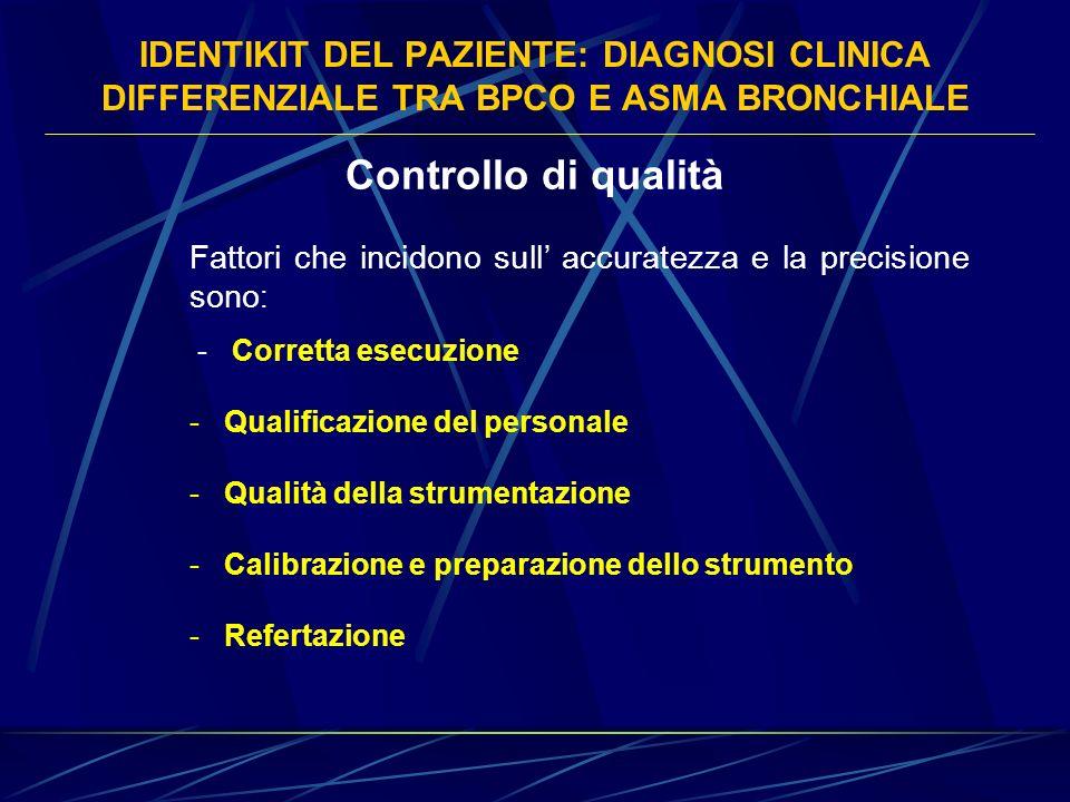 IDENTIKIT DEL PAZIENTE: DIAGNOSI CLINICA DIFFERENZIALE TRA BPCO E ASMA BRONCHIALE Controllo di qualità Fattori che incidono sull accuratezza e la prec
