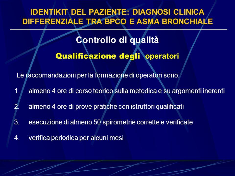 IDENTIKIT DEL PAZIENTE: DIAGNOSI CLINICA DIFFERENZIALE TRA BPCO E ASMA BRONCHIALE Controllo di qualità Qualificazione degli operatori Le raccomandazio