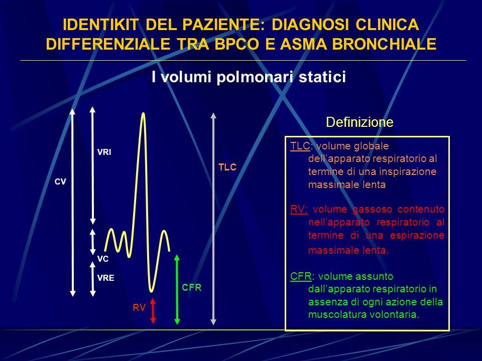 IDENTIKIT DEL PAZIENTE: DIAGNOSI CLINICA DIFFERENZIALE TRA BPCO E ASMA BRONCHIALE I volumi polmonari statici Definizione TLC: volume globale dellappar