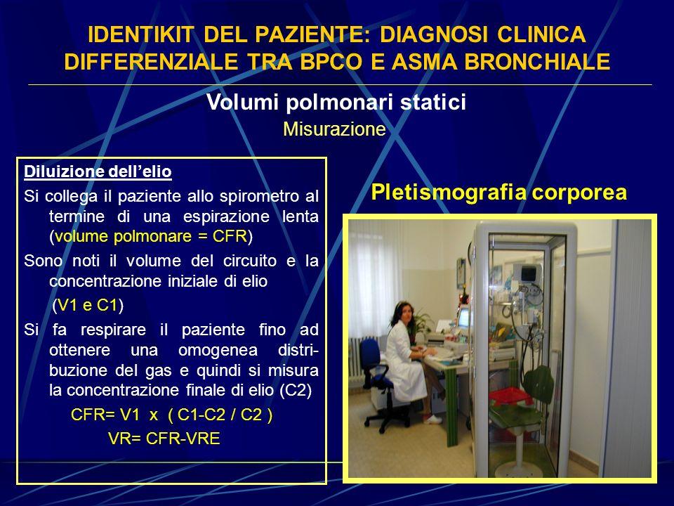 IDENTIKIT DEL PAZIENTE: DIAGNOSI CLINICA DIFFERENZIALE TRA BPCO E ASMA BRONCHIALE Volumi polmonari statici Misurazione Diluizione dellelio Si collega