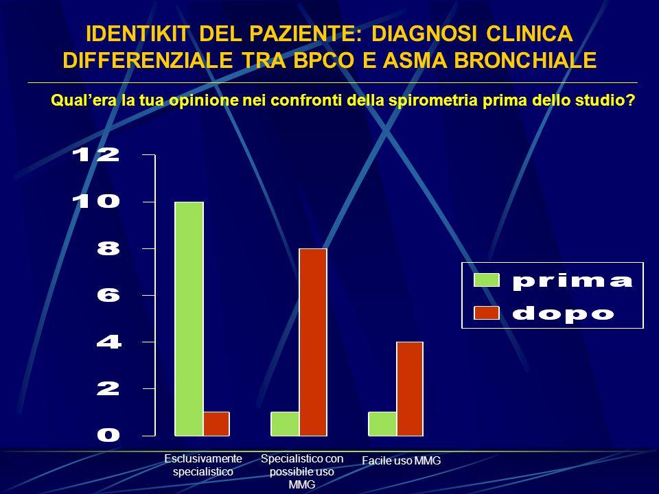 Qualera la tua opinione nei confronti della spirometria prima dello studio? Esclusivamente specialistico Specialistico con possibile uso MMG Facile us