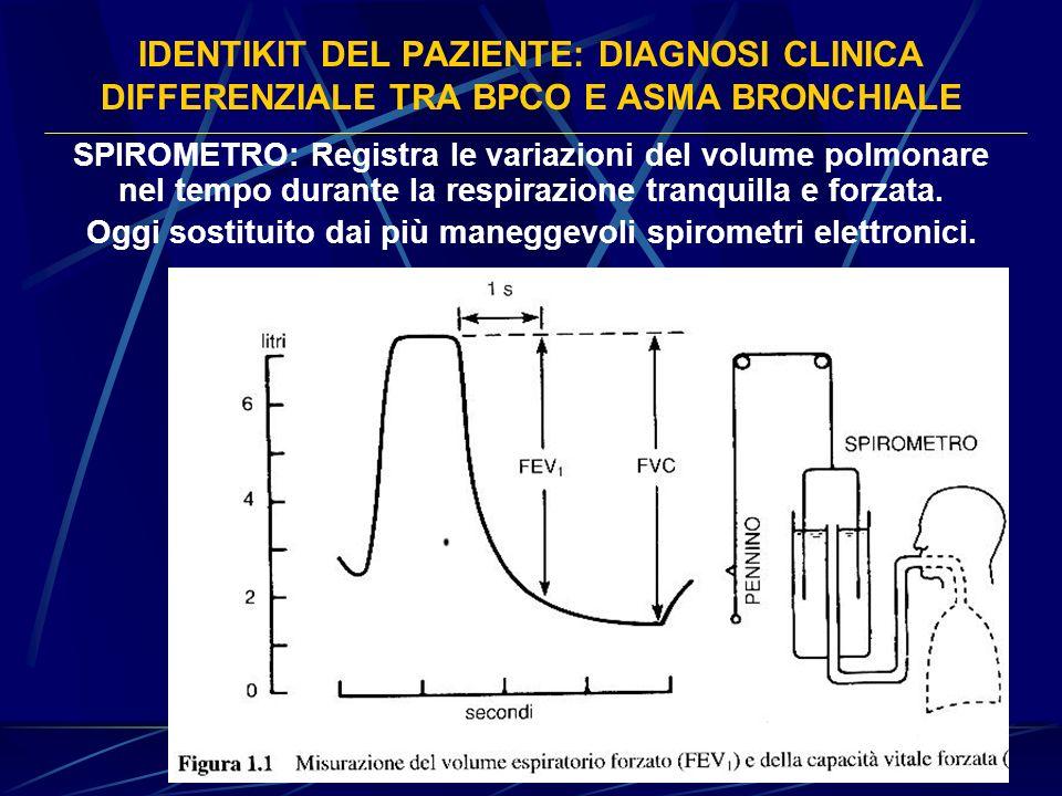 IDENTIKIT DEL PAZIENTE: DIAGNOSI CLINICA DIFFERENZIALE TRA BPCO E ASMA BRONCHIALE SPIROMETRO: Registra le variazioni del volume polmonare nel tempo du